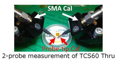 2 Probe Measurement of TCS60 Thru